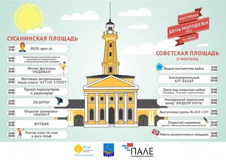 День молодёжи в центральной части Костромы
